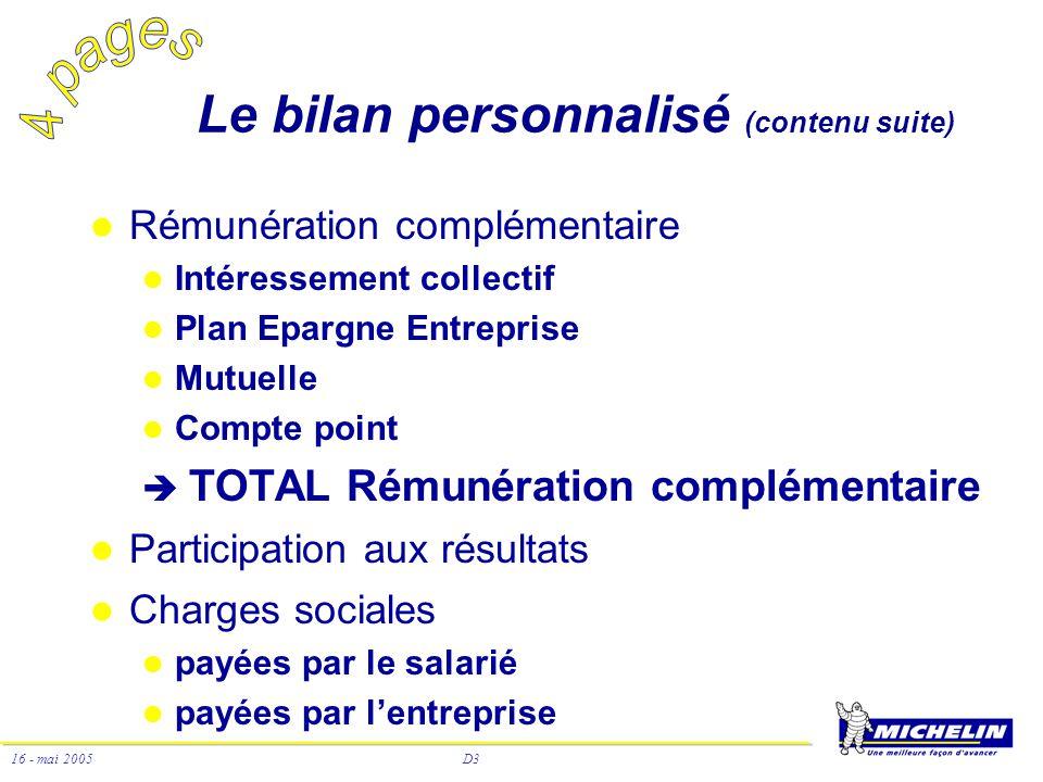 D3 16 - mai 2005 Rémunération complémentaire Intéressement collectif Plan Epargne Entreprise Mutuelle Compte point TOTAL Rémunération complémentaire P