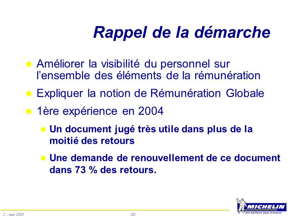 D3 2 - mai 2005 Rappel de la démarche Améliorer la visibilité du personnel sur lensemble des éléments de la rémunération Expliquer la notion de Rémuné