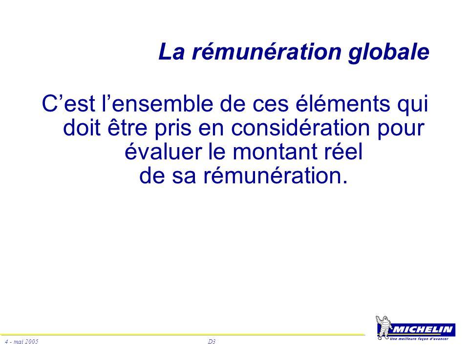 D3 4 - mai 2005 La rémunération globale Cest lensemble de ces éléments qui doit être pris en considération pour évaluer le montant réel de sa rémunéra
