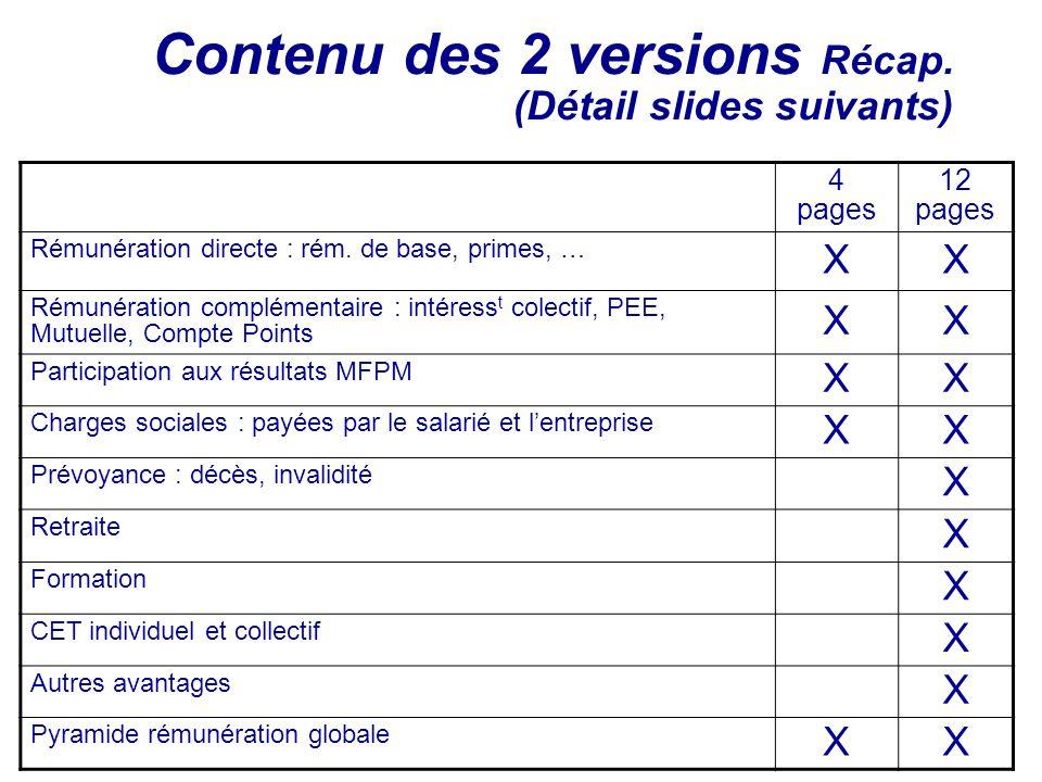 Contenu des 2 versions Récap. (Détail slides suivants) 4 pages 12 pages Rémunération directe : rém. de base, primes, … XX Rémunération complémentaire