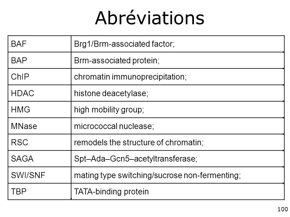 100 Abréviations BAFBrg1/Brm-associated factor; BAPBrm-associated protein; ChIPchromatin immunoprecipitation; HDAChistone deacetylase; HMGhigh mobility group; MNasemicrococcal nuclease; RSCremodels the structure of chromatin; SAGASpt–Ada–Gcn5–acetyltransferase; SWI/SNFmating type switching/sucrose non-fermenting; TBPTATA-binding protein