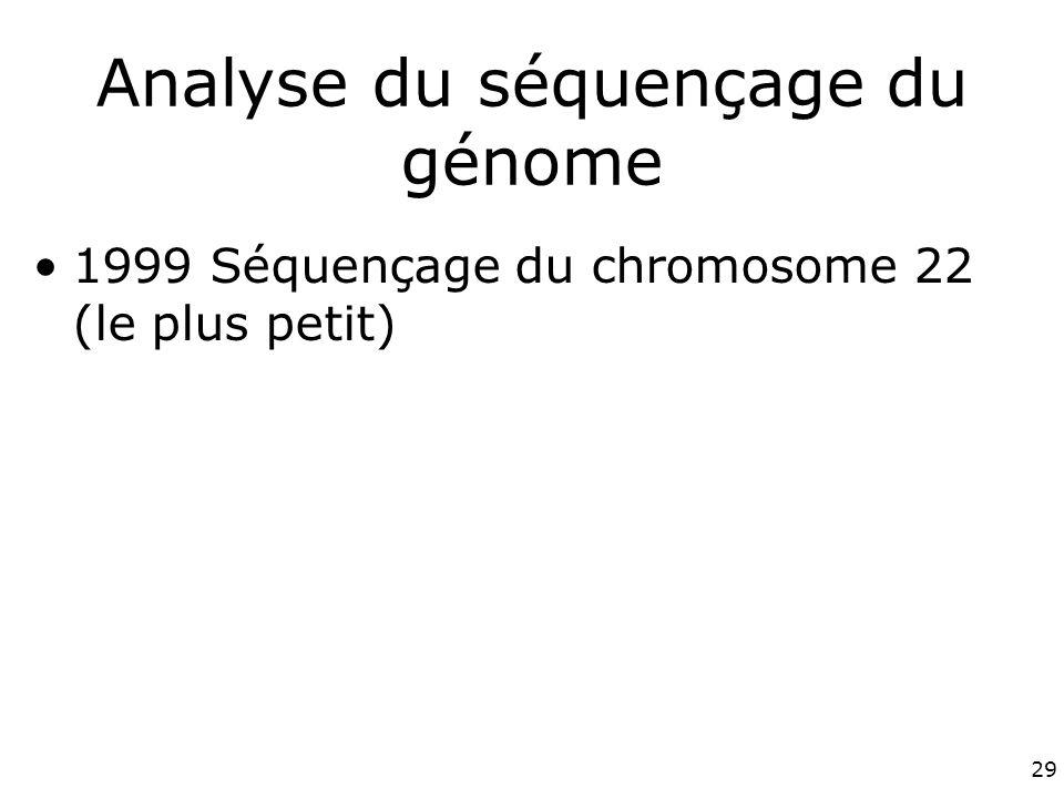 29 Analyse du séquençage du génome 1999 Séquençage du chromosome 22 (le plus petit)