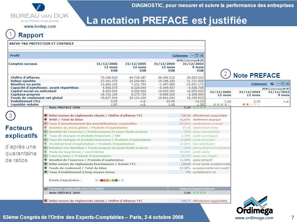 www.bvdep.com www.ordimega.com DIAGNOSTIC, pour mesurer et suivre la performance des entreprises 63ème Congrès de lOrdre des Experts-Comptables – Pari
