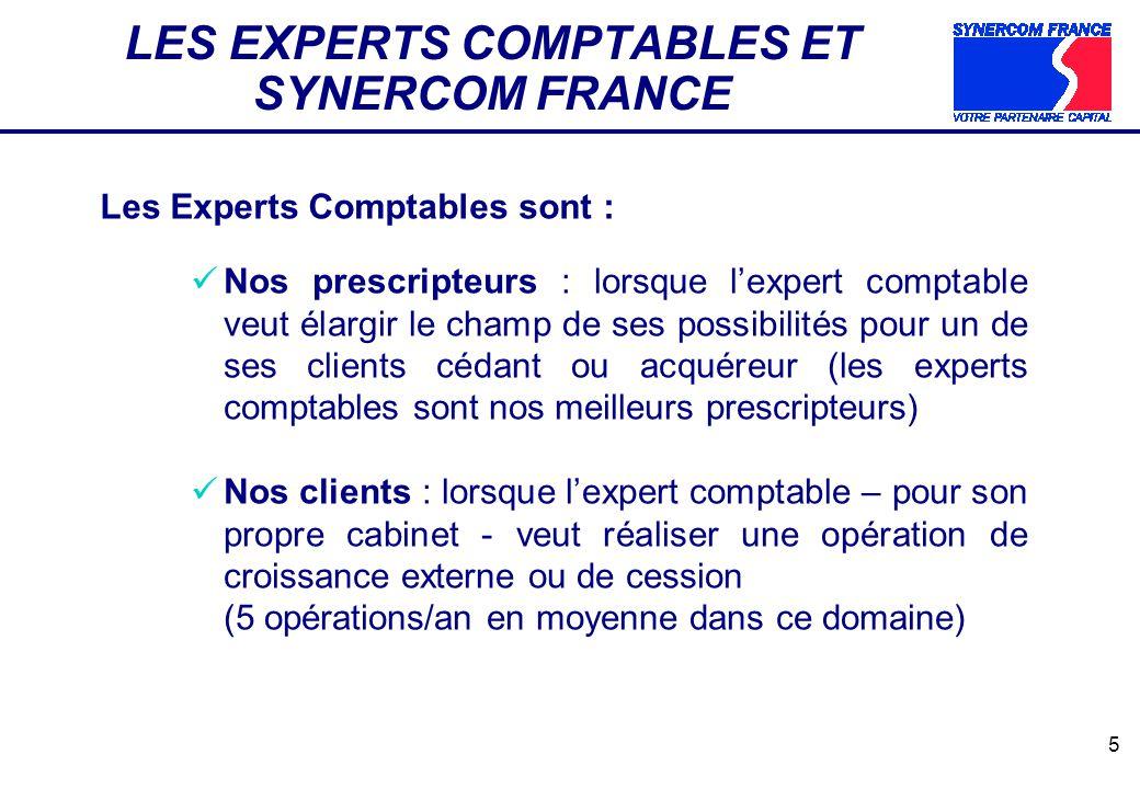 5 LES EXPERTS COMPTABLES ET SYNERCOM FRANCE Les Experts Comptables sont : Nos prescripteurs : lorsque lexpert comptable veut élargir le champ de ses possibilités pour un de ses clients cédant ou acquéreur (les experts comptables sont nos meilleurs prescripteurs) Nos clients : lorsque lexpert comptable – pour son propre cabinet - veut réaliser une opération de croissance externe ou de cession (5 opérations/an en moyenne dans ce domaine)