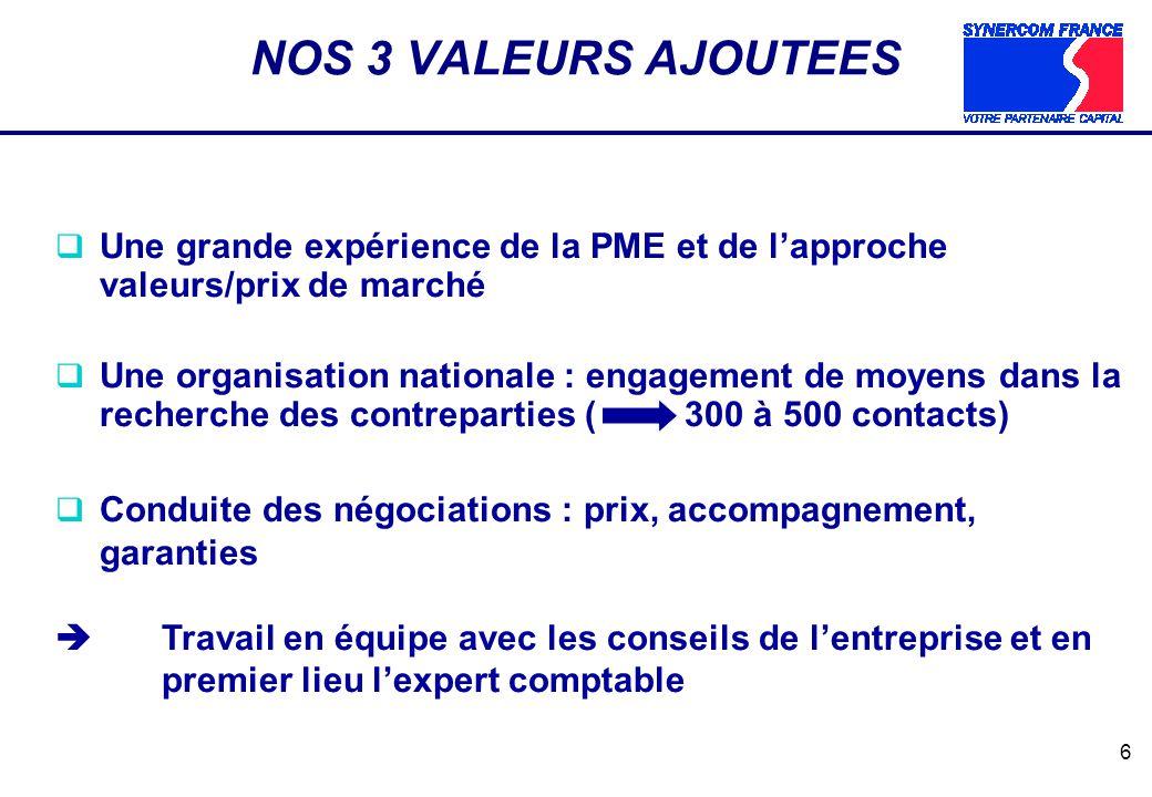 6 NOS 3 VALEURS AJOUTEES Une grande expérience de la PME et de lapproche valeurs/prix de marché Une organisation nationale : engagement de moyens dans