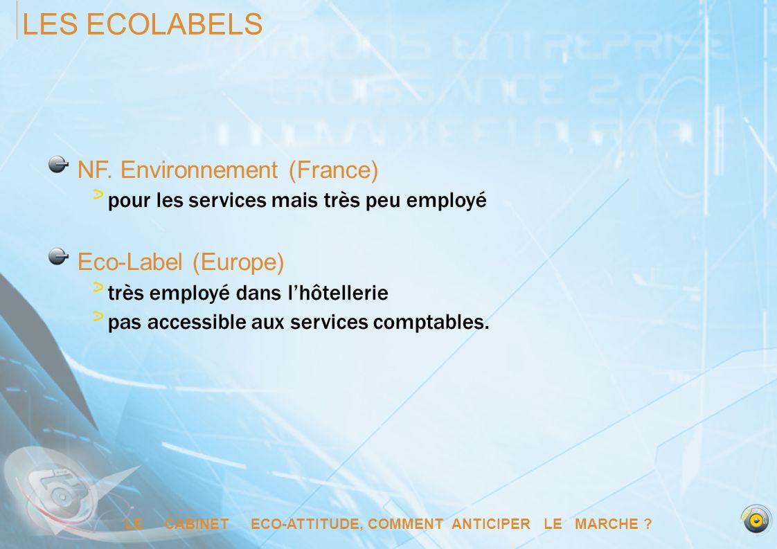 LE CABINET ECO-ATTITUDE, COMMENT ANTICIPER LE MARCHE ? LES ECOLABELS NF. Environnement (France) pour les services mais très peu employé Eco-Label (Eur