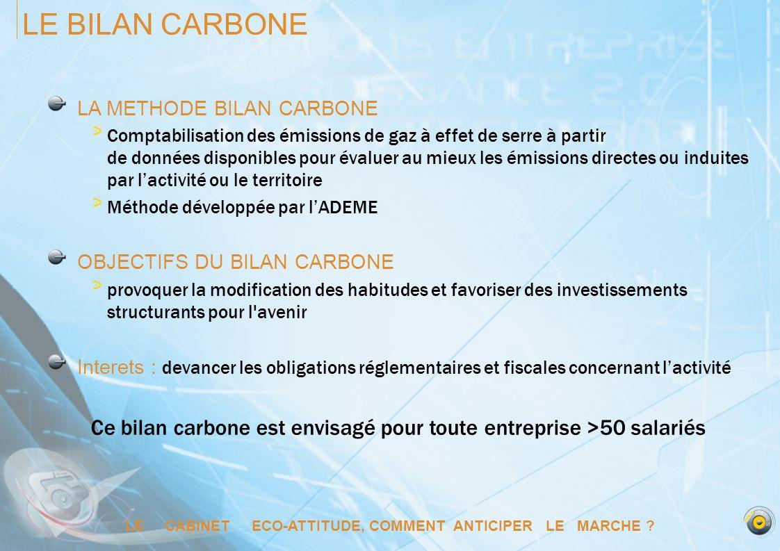 LE CABINET ECO-ATTITUDE, COMMENT ANTICIPER LE MARCHE ? LE BILAN CARBONE LA METHODE BILAN CARBONE Comptabilisation des émissions de gaz à effet de serr