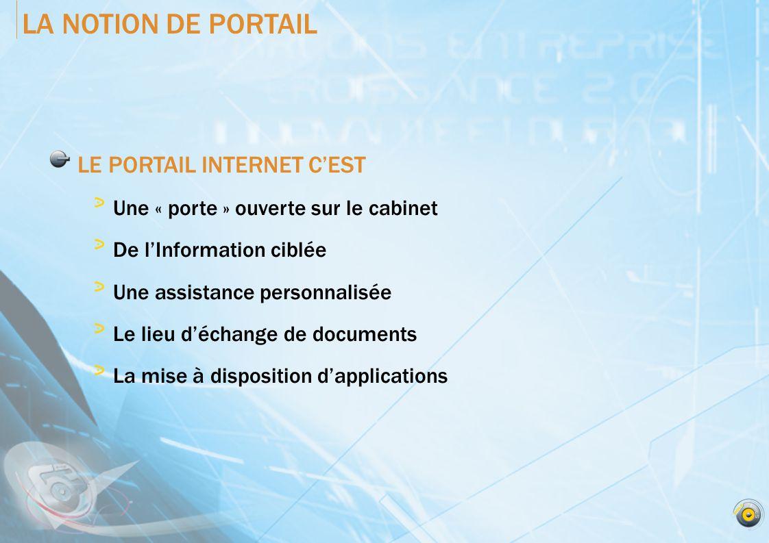 LA NOTION DE PORTAIL LE PORTAIL INTERNET CEST Une « porte » ouverte sur le cabinet Présentation du cabinet Présentation des équipes Mise en valeur du savoir faire Information professionnelles génériques Devis en ligne …