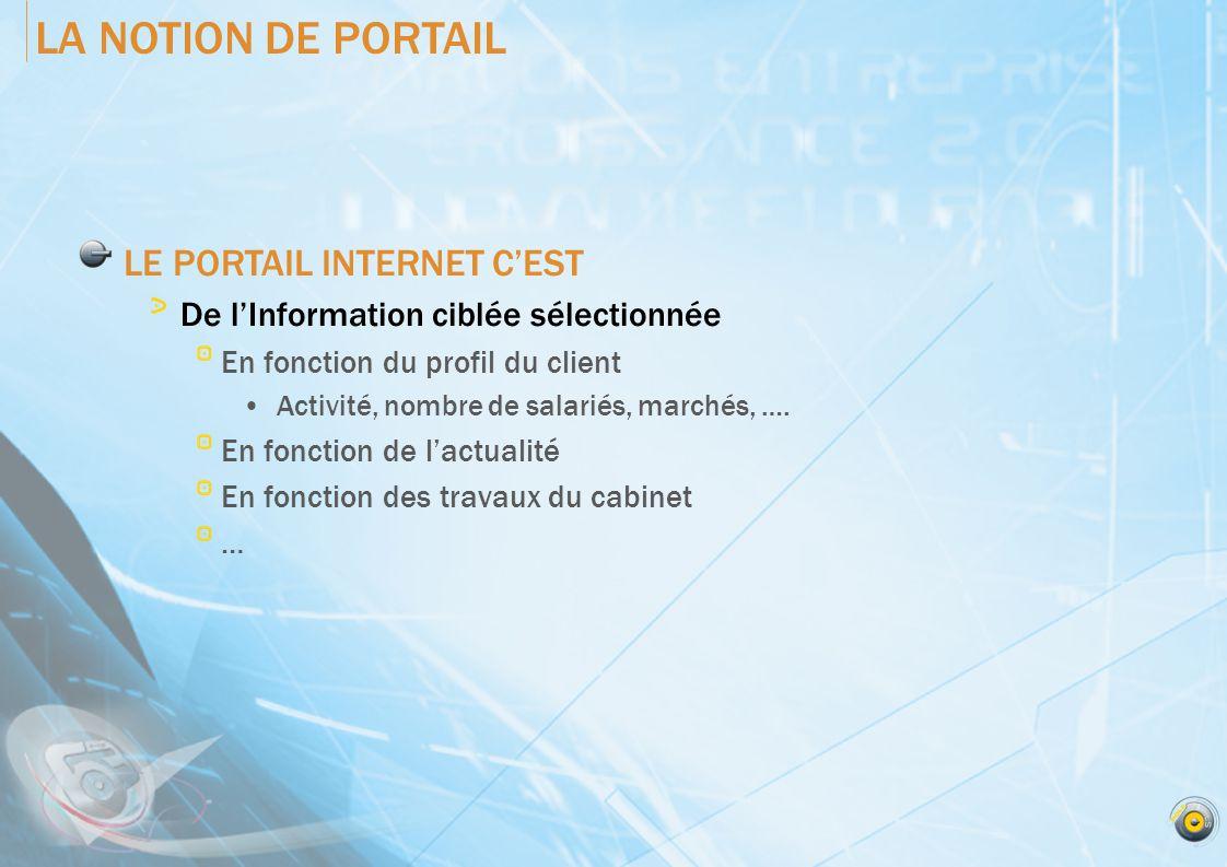LA NOTION DE PORTAIL LE PORTAIL INTERNET CEST Une assistance personnalisée en fonction du profil de client Rappels déchéances Conseils e-Formations Documentation …