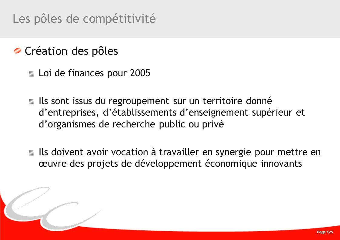 Page 125 Les pôles de compétitivité Création des pôles Loi de finances pour 2005 Ils sont issus du regroupement sur un territoire donné dentreprises,