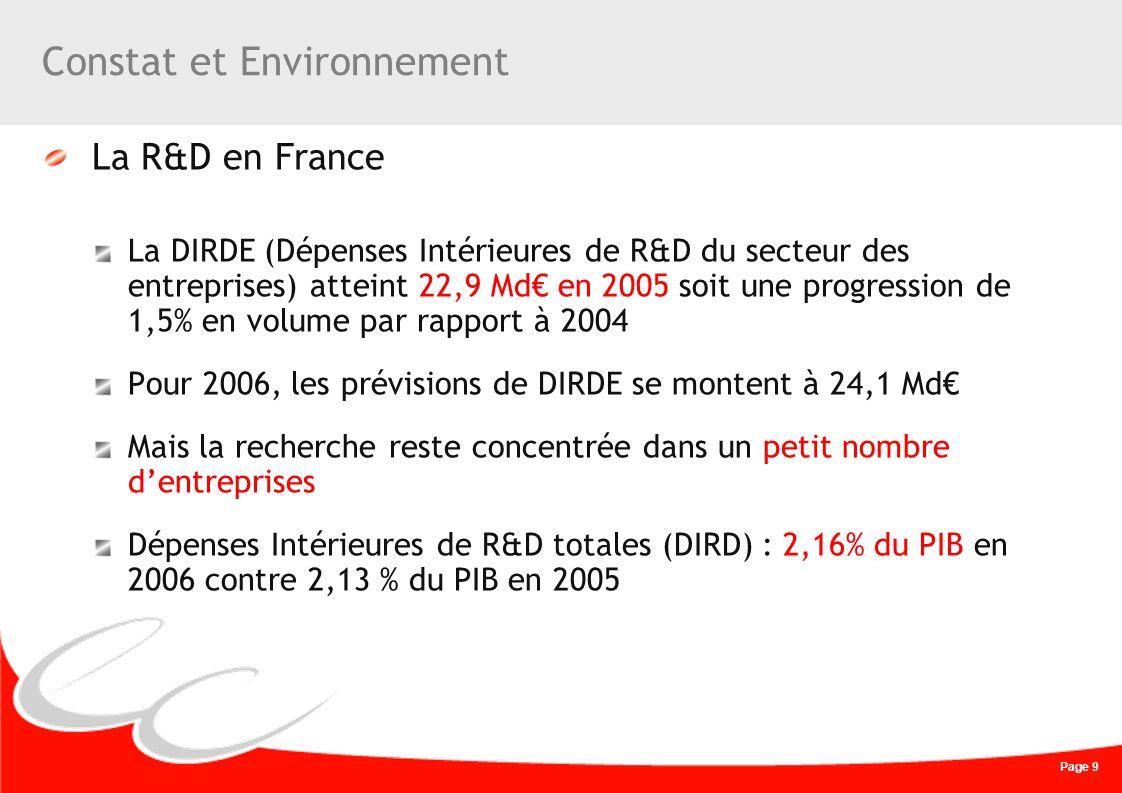 Page 9 Constat et Environnement La R&D en France La DIRDE (Dépenses Intérieures de R&D du secteur des entreprises) atteint 22,9 Md en 2005 soit une pr