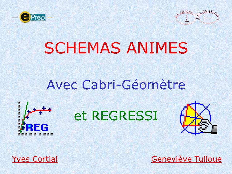 Avec Cabri-Géomètre et REGRESSI Yves CortialGeneviève Tulloue SCHEMAS ANIMES