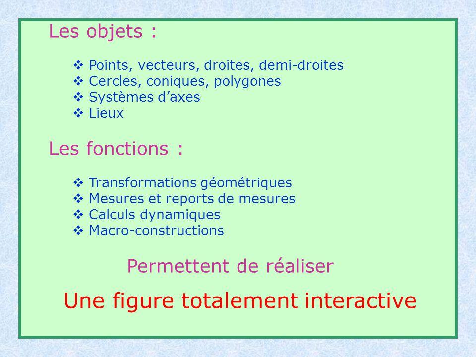 Les objets : Points, vecteurs, droites, demi-droites Cercles, coniques, polygones Systèmes daxes Lieux Les fonctions : Transformations géométriques Me