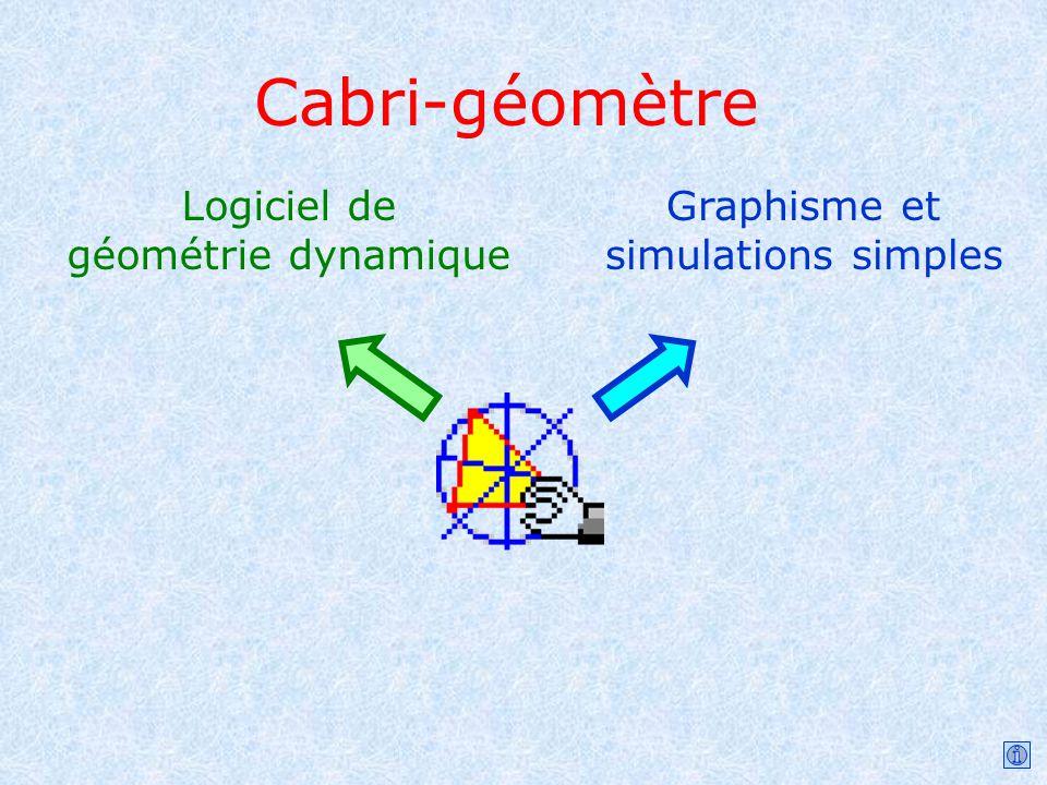Logiciel de géométrie dynamique Graphisme et simulations simples Cabri-géomètre