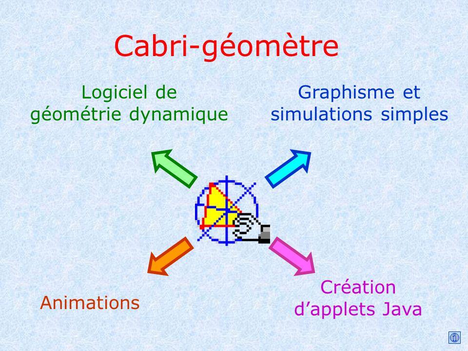 Logiciel de géométrie dynamique Graphisme et simulations simples Animations Création dapplets Java Cabri-géomètre