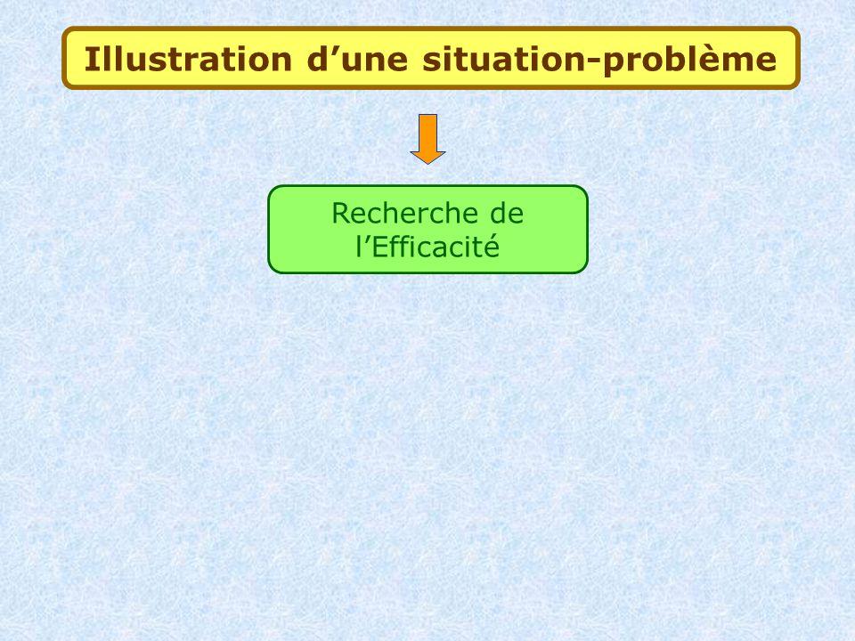 Illustration dune situation-problème Recherche de lEfficacité