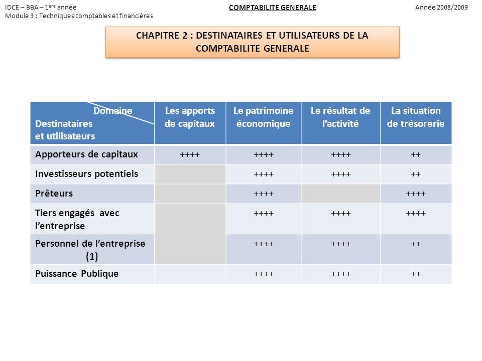 IDCE – BBA – 1 ère année Module 3 : Techniques comptables et financières Année 2008/2009 COMPTABILITE GENERALE CHAPITRE 2 : DESTINATAIRES ET UTILISATE