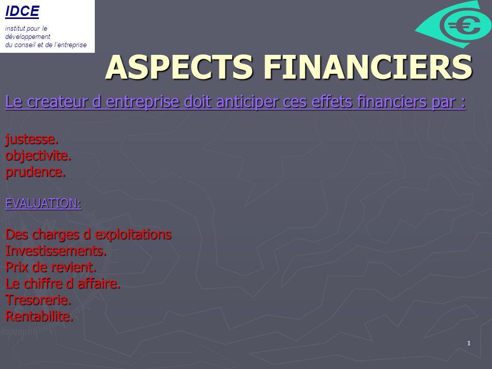 1 ASPECTS FINANCIERS Le createur d entreprise doit anticiper ces effets financiers par : justesse.objectivite.prudence.EVALUATION: Des charges d exploitations Investissements.