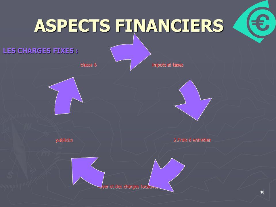 10 ASPECTS FINANCIERS impots et taxes loyer et des charges locatives publicite LES CHARGES FIXES : impots et taxes 2.Frais d entretien classe 6