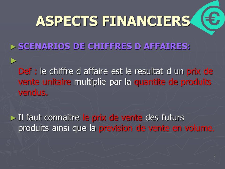 3 ASPECTS FINANCIERS SCENARIOS DE CHIFFRES D AFFAIRES: SCENARIOS DE CHIFFRES D AFFAIRES: Def : le chiffre d affaire est le resultat d un prix de vente unitaire multiplie par la quantite de produits vendus.