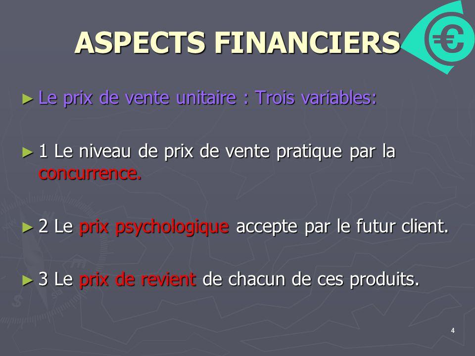 4 ASPECTS FINANCIERS Le prix de vente unitaire : Trois variables: Le prix de vente unitaire : Trois variables: 1 Le niveau de prix de vente pratique p