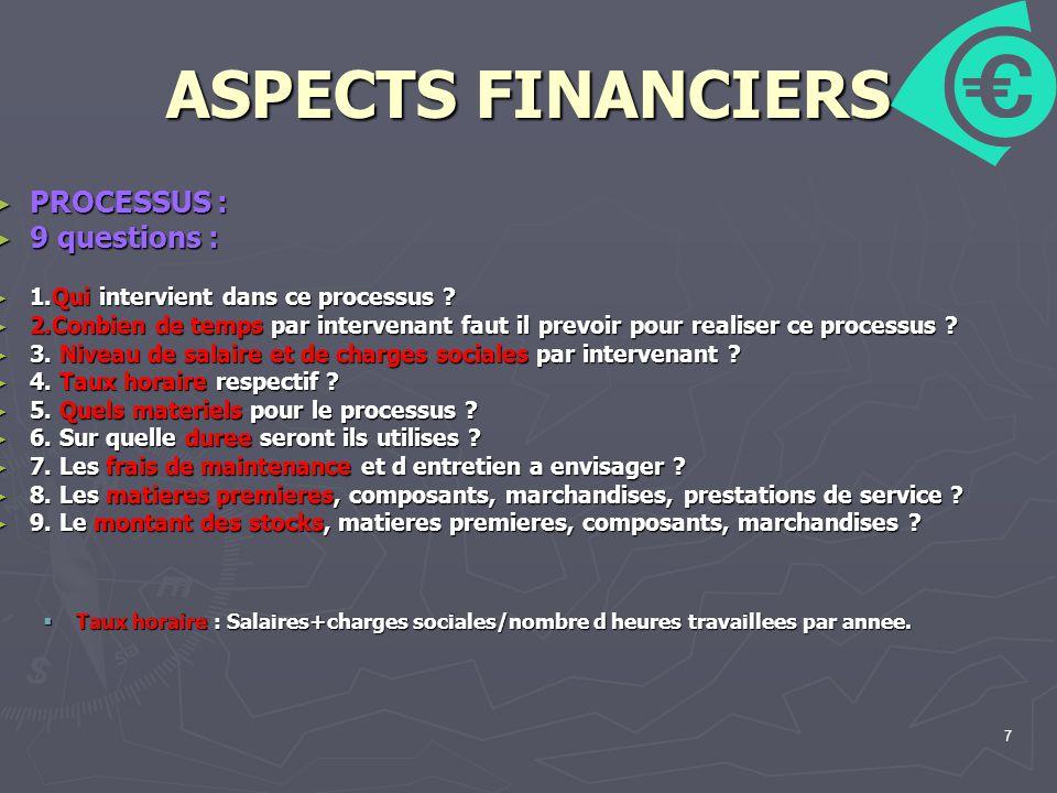 7 ASPECTS FINANCIERS PROCESSUS : PROCESSUS : 9 questions : 9 questions : 1.Qui intervient dans ce processus ? 1.Qui intervient dans ce processus ? 2.C