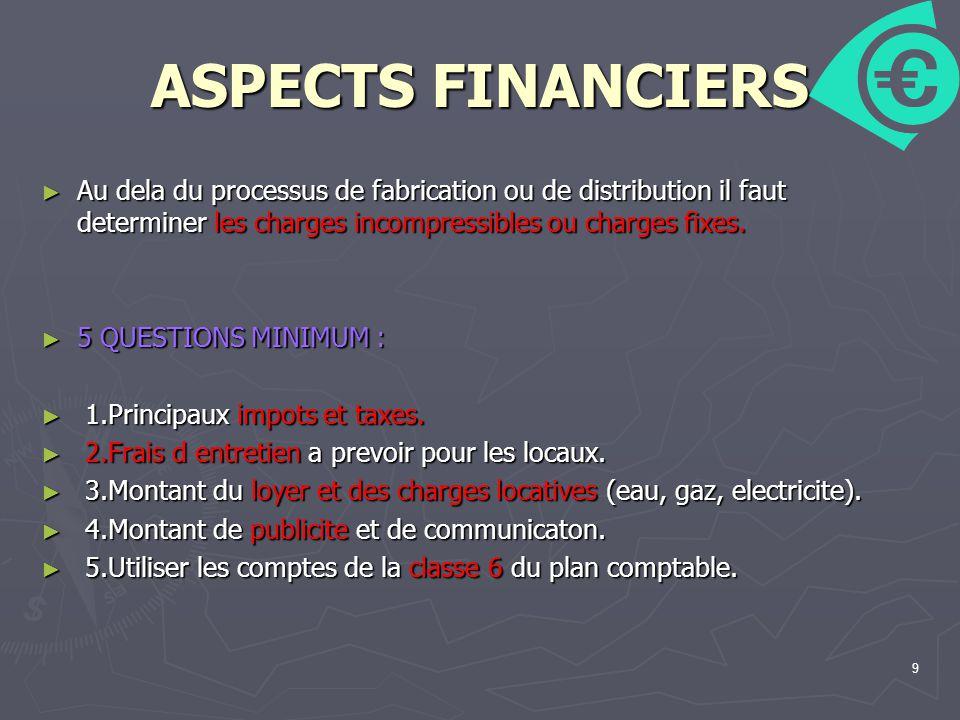 9 ASPECTS FINANCIERS Au dela du processus de fabrication ou de distribution il faut determiner les charges incompressibles ou charges fixes. Au dela d