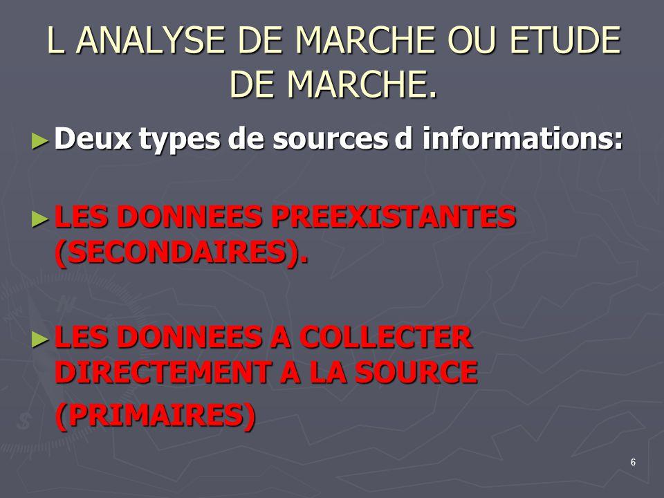 6 L ANALYSE DE MARCHE OU ETUDE DE MARCHE. Deux types de sources d informations: Deux types de sources d informations: LES DONNEES PREEXISTANTES (SECON