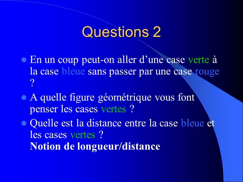 Questions 2 En un coup peut-on aller dune case verte à la case bleue sans passer par une case rouge .