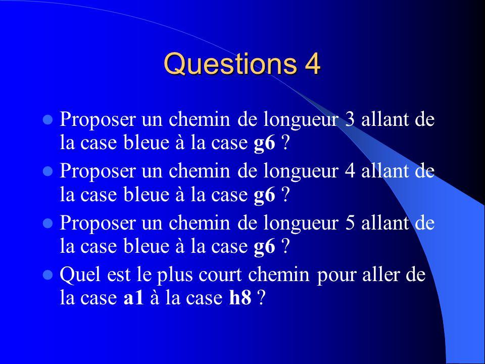 Questions 4 Proposer un chemin de longueur 3 allant de la case bleue à la case g6 .