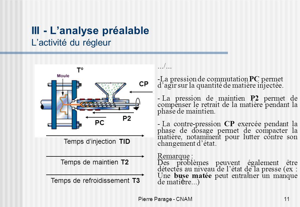 Pierre Parage - CNAM11 III - Lanalyse préalable Lactivité du régleur T° Temps dinjection TID.../... -La pression de commutation PC permet dagir sur la