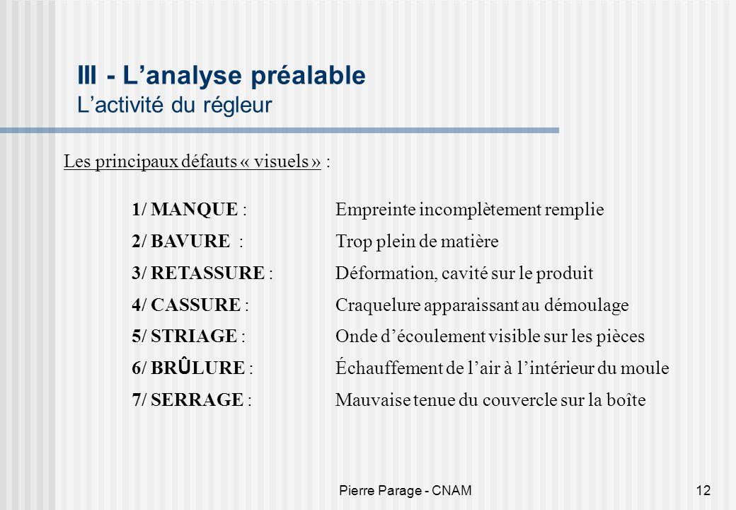 Pierre Parage - CNAM12 III - Lanalyse préalable Lactivité du régleur Les principaux défauts « visuels » : 1/ MANQUE :Empreinte incomplètement remplie