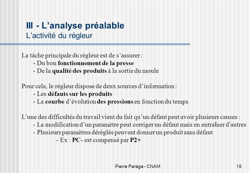 Pierre Parage - CNAM15 III - Lanalyse préalable Lactivité du régleur La tâche principale du régleur est de sassurer : - Du bon fonctionnement de la pr