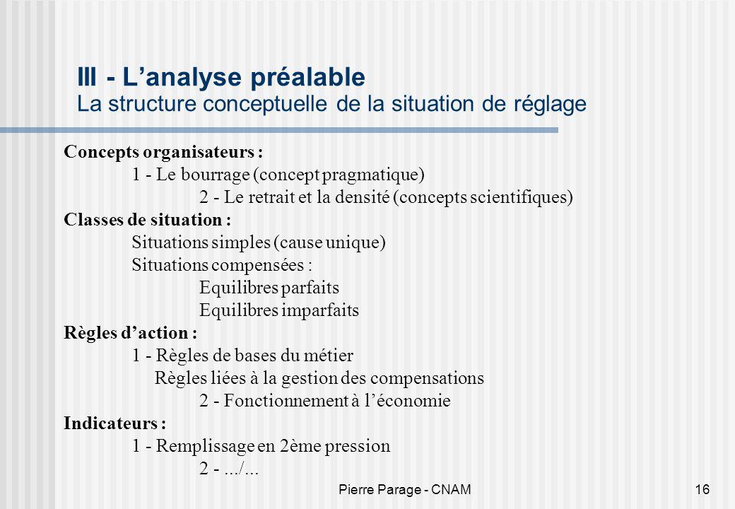 Pierre Parage - CNAM16 III - Lanalyse préalable La structure conceptuelle de la situation de réglage Concepts organisateurs : 1 - Le bourrage (concept