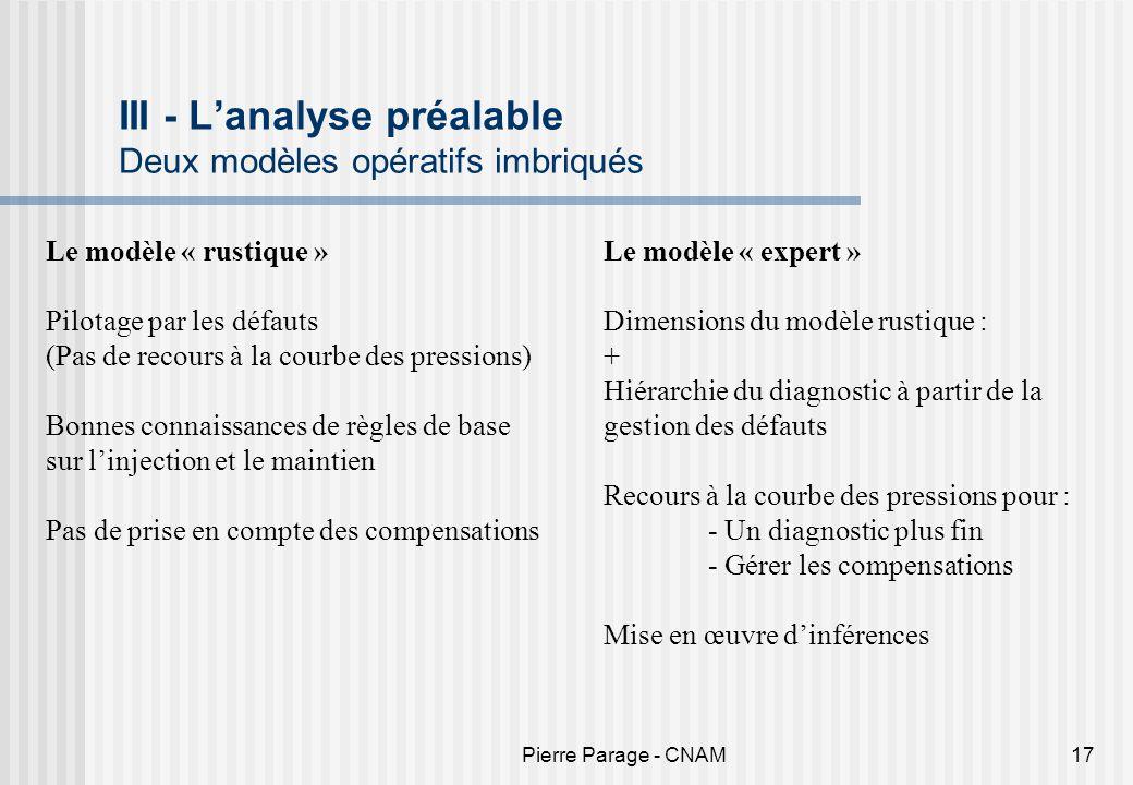 Pierre Parage - CNAM17 III - Lanalyse préalable Deux modèles opératifs imbriqués Le modèle « rustique » Pilotage par les défauts (Pas de recours à la