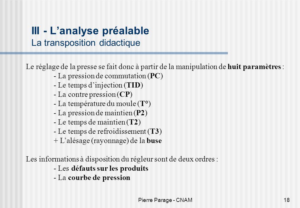 Pierre Parage - CNAM18 III - Lanalyse préalable La transposition didactique Le réglage de la presse se fait donc à partir de la manipulation de huit p