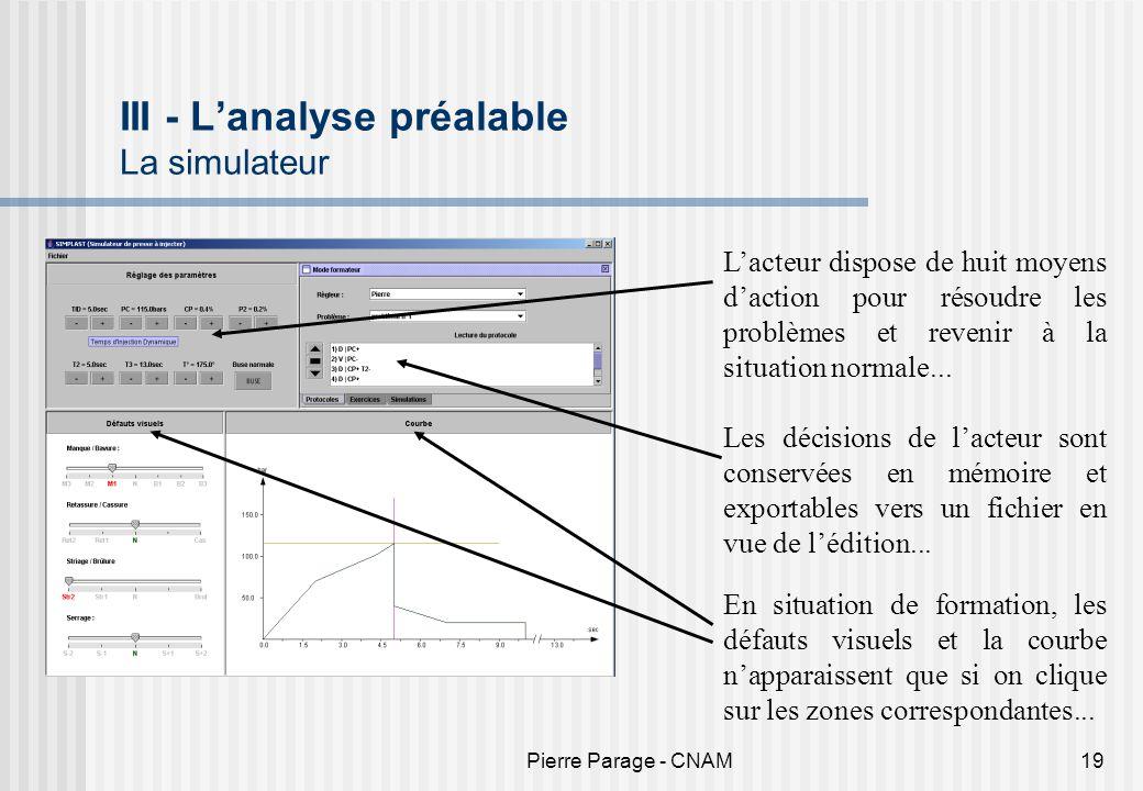 Pierre Parage - CNAM19 III - Lanalyse préalable La simulateur En situation de formation, les défauts visuels et la courbe napparaissent que si on cliq