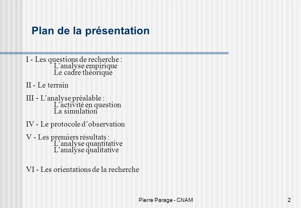 Pierre Parage - CNAM2 Plan de la présentation I - Les questions de recherche : Lanalyse empirique Le cadre théorique II - Le terrain III - Lanalyse pr