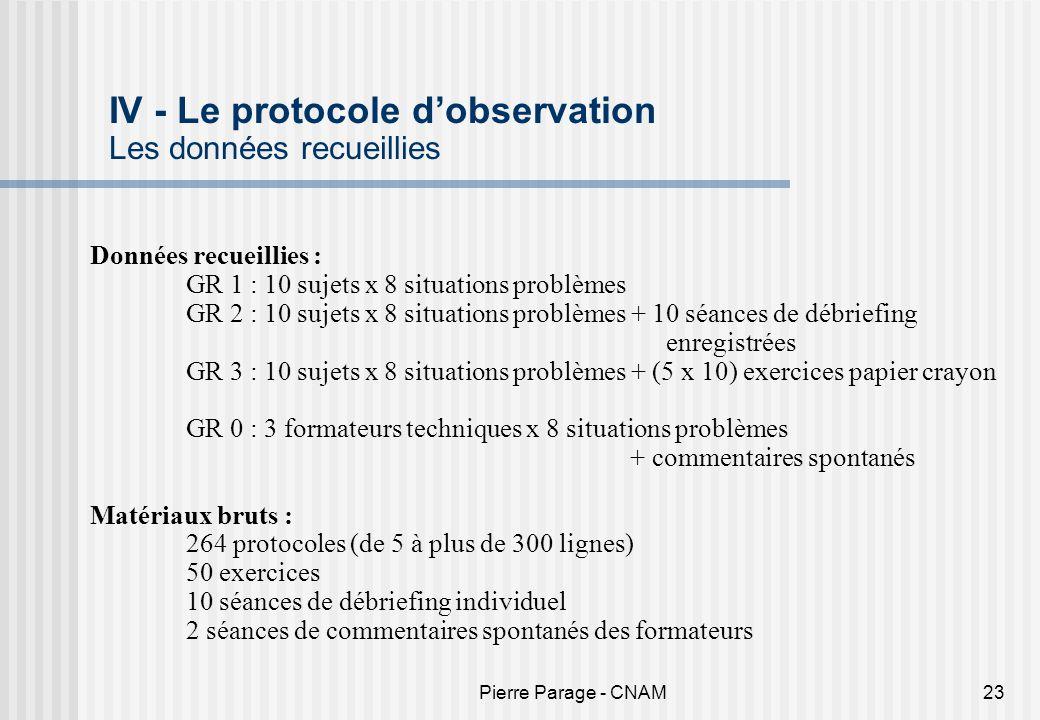 Pierre Parage - CNAM23 IV - Le protocole dobservation Les données recueillies Données recueillies : GR 1 : 10 sujets x 8 situations problèmes GR 2 : 1