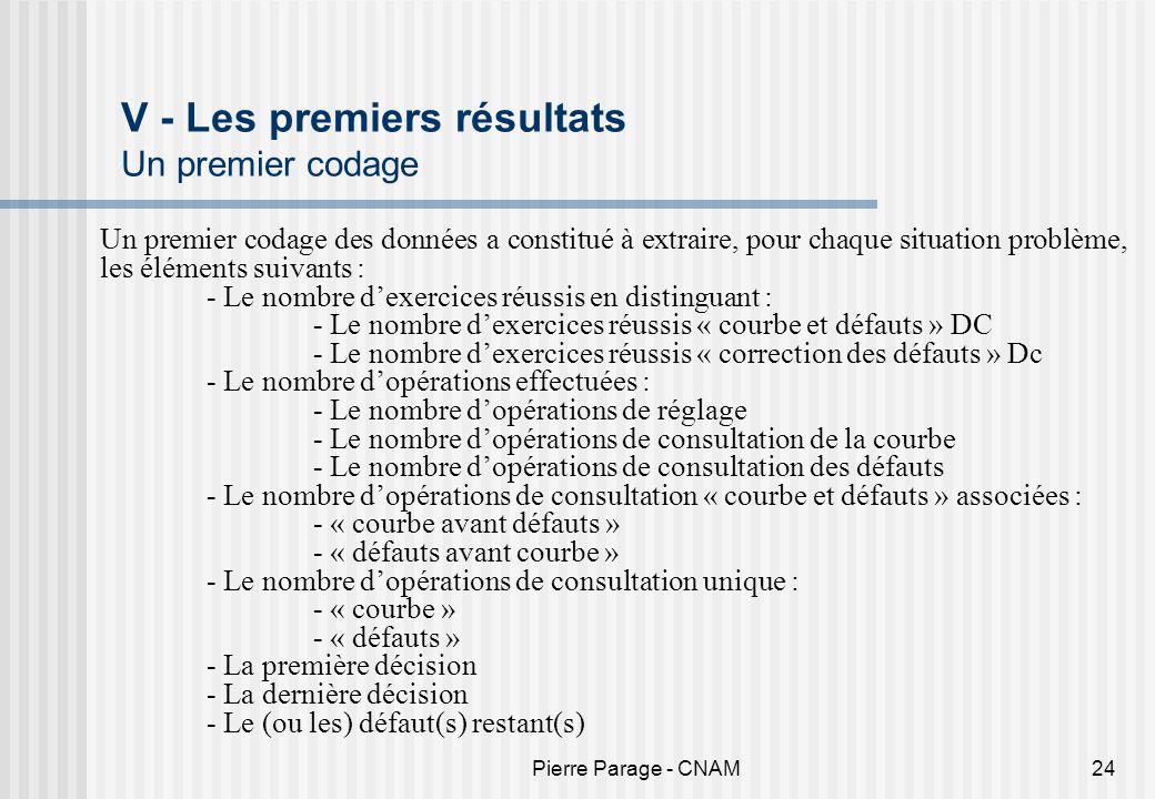 Pierre Parage - CNAM24 V - Les premiers résultats Un premier codage Un premier codage des données a constitué à extraire, pour chaque situation problè
