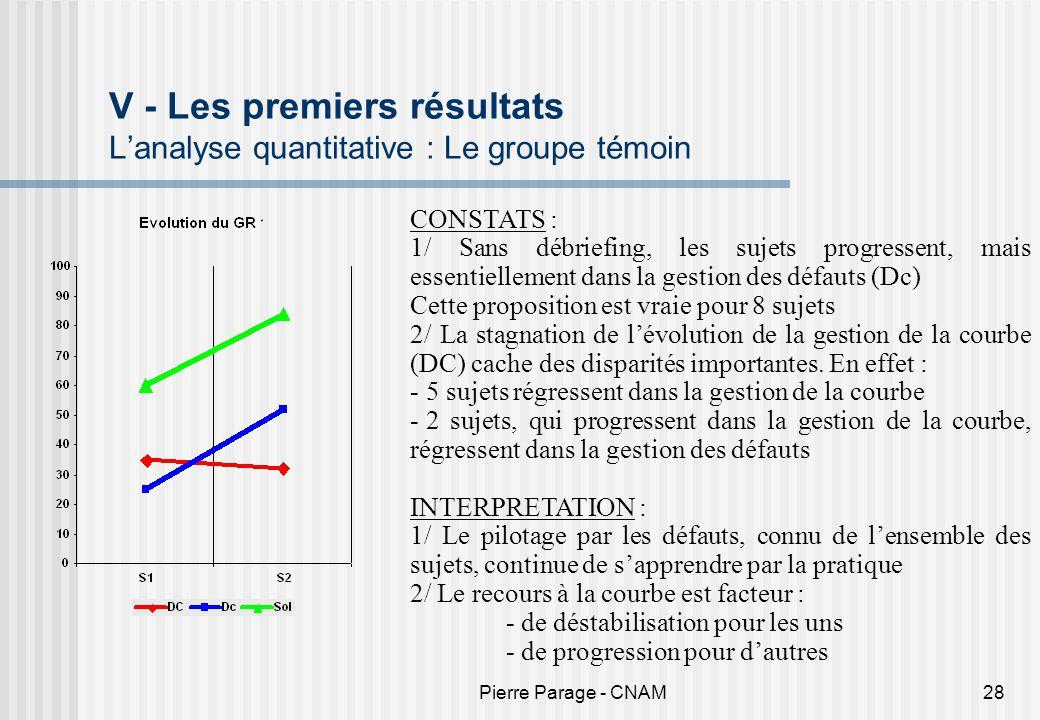 Pierre Parage - CNAM28 V - Les premiers résultats Lanalyse quantitative : Le groupe témoin CONSTATS : 1/ Sans débriefing, les sujets progressent, mais