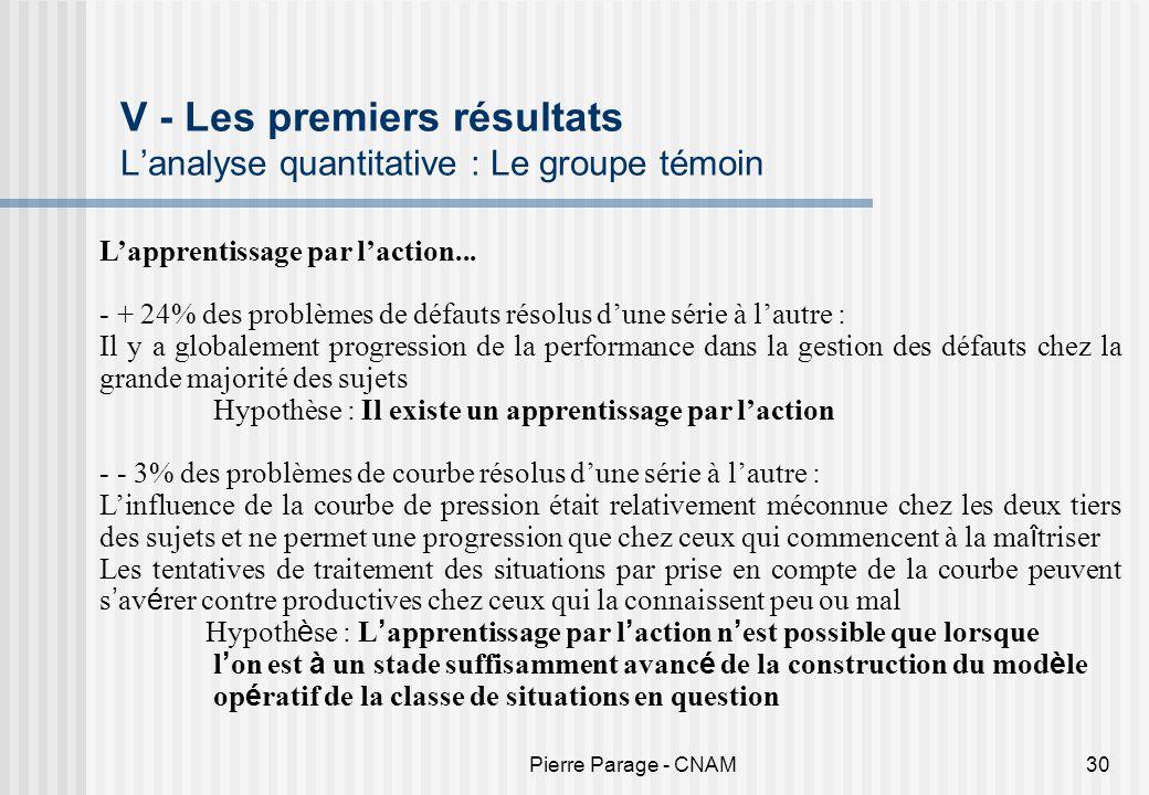 Pierre Parage - CNAM30 V - Les premiers résultats Lanalyse quantitative : Le groupe témoin Lapprentissage par laction... - + 24% des problèmes de défa