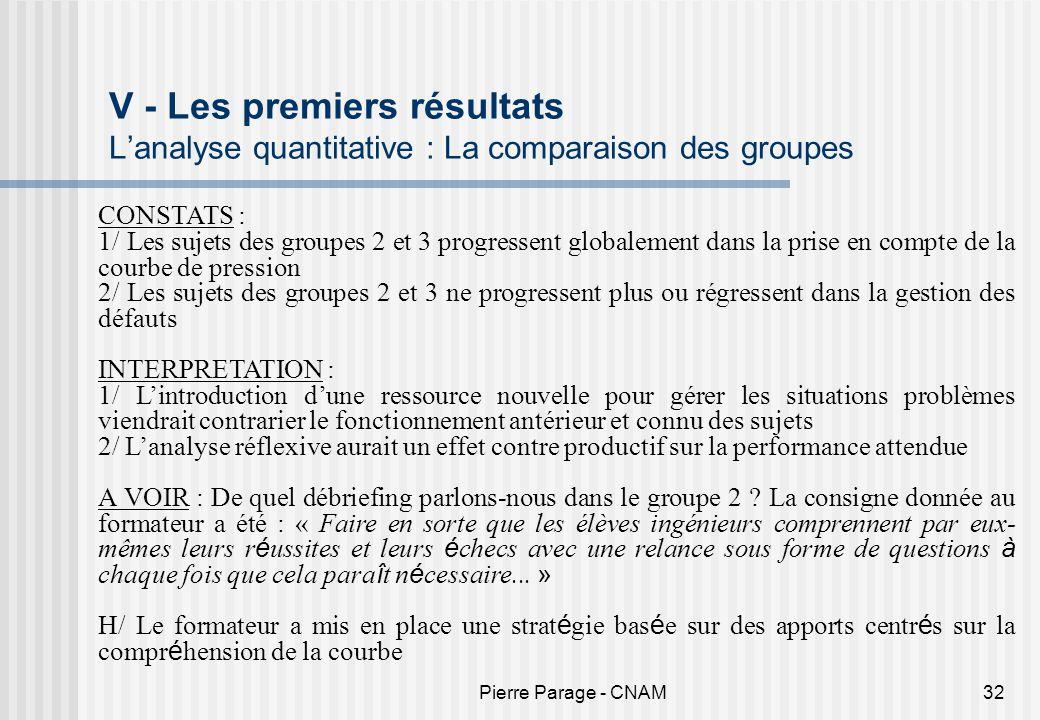Pierre Parage - CNAM32 V - Les premiers résultats Lanalyse quantitative : La comparaison des groupes CONSTATS : 1/ Les sujets des groupes 2 et 3 progr
