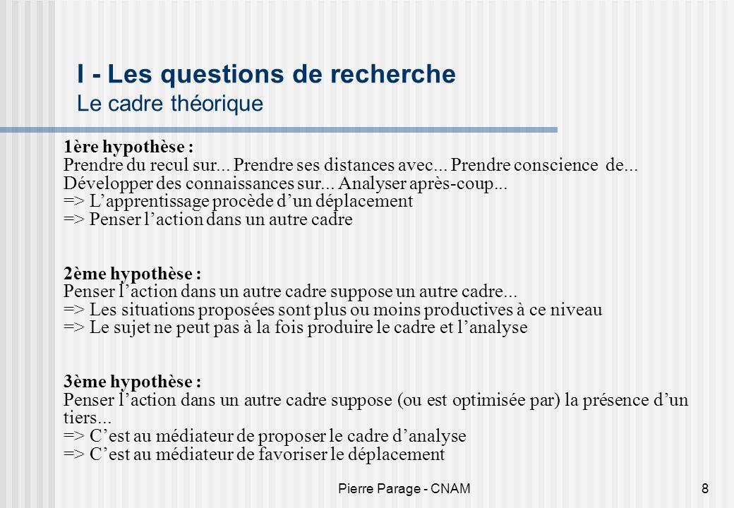 Pierre Parage - CNAM8 I - Les questions de recherche Le cadre théorique 1ère hypothèse : Prendre du recul sur... Prendre ses distances avec... Prendre