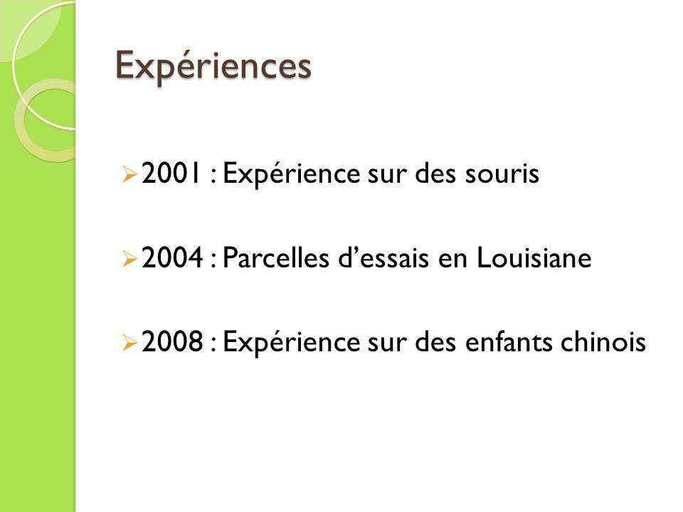 Expériences 2001 : Expérience sur des souris 2004 : Parcelles dessais en Louisiane 2008 : Expérience sur des enfants chinois
