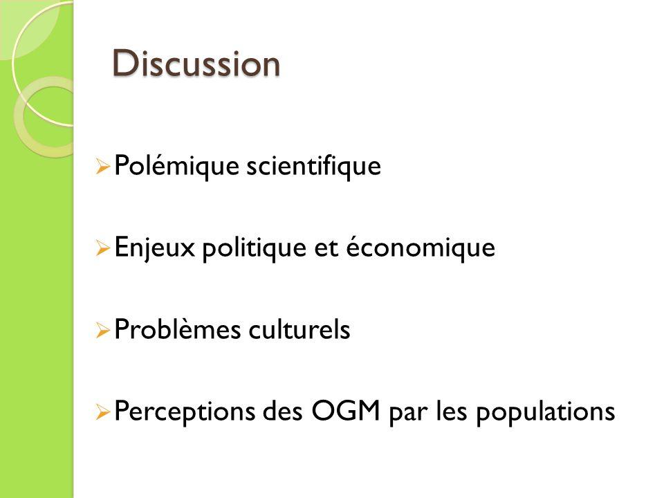 Discussion Polémique scientifique Enjeux politique et économique Problèmes culturels Perceptions des OGM par les populations
