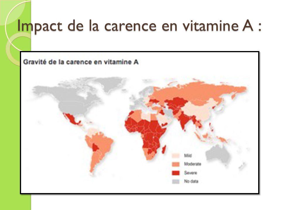 Impact de la carence en vitamine A :
