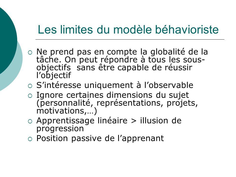 Les limites du modèle béhavioriste Ne prend pas en compte la globalité de la tâche. On peut répondre à tous les sous- objectifs sans être capable de r