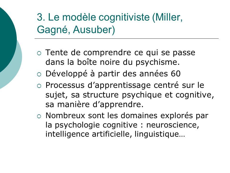 3. Le modèle cognitiviste (Miller, Gagné, Ausuber) Tente de comprendre ce qui se passe dans la boîte noire du psychisme. Développé à partir des années