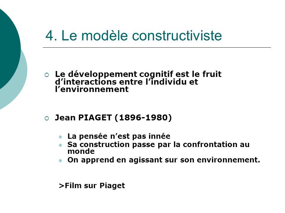 4. Le modèle constructiviste Le développement cognitif est le fruit dinteractions entre lindividu et lenvironnement Jean PIAGET (1896-1980) La pensée
